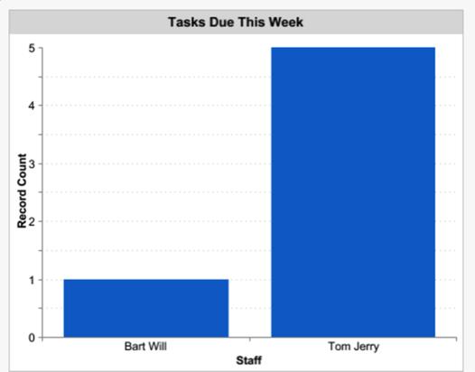 Workload_Tasks.png